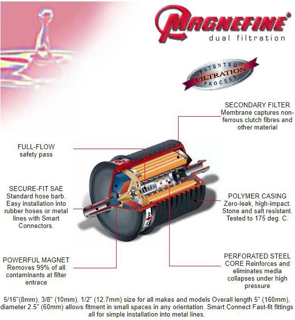 Magnefine Dual Filtration